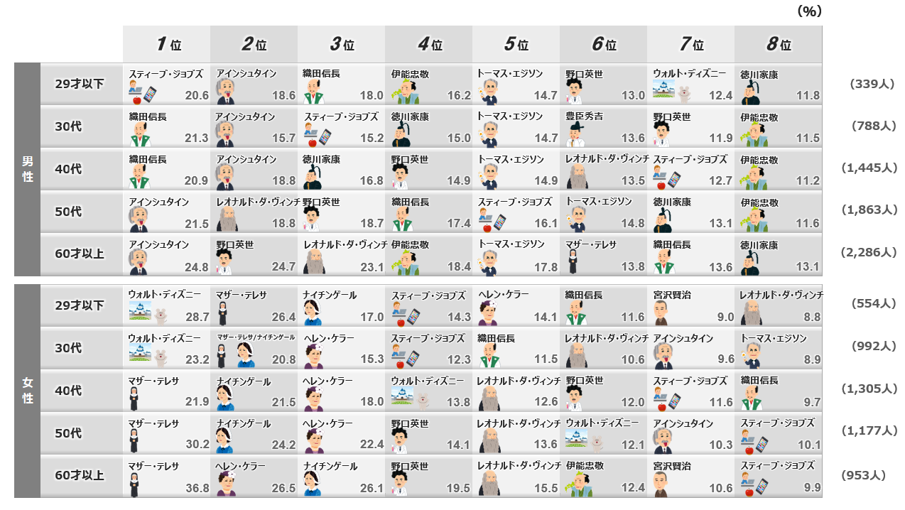 Q1性年代別TOP8.PNG