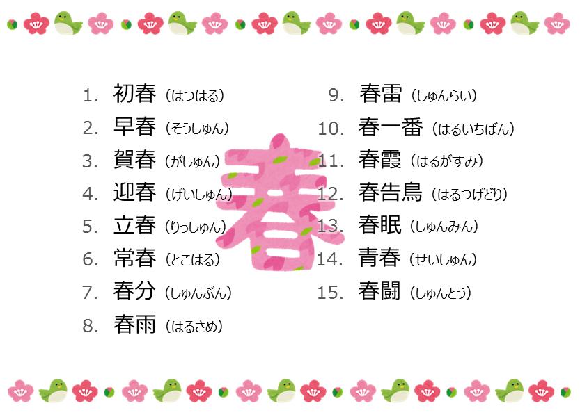 好きな「春のつく言葉」は?   市場調査・日本リサーチセンター(NRC)